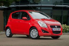 Suzuki Splash Hatchback